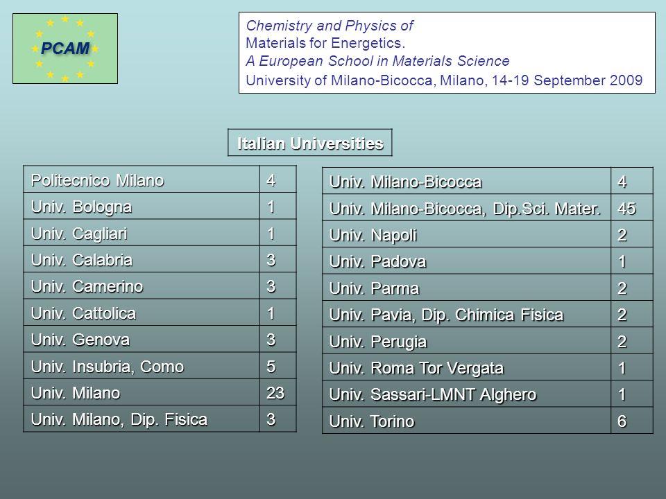 Univ. Milano-Bicocca 4 Univ. Milano-Bicocca, Dip.Sci.