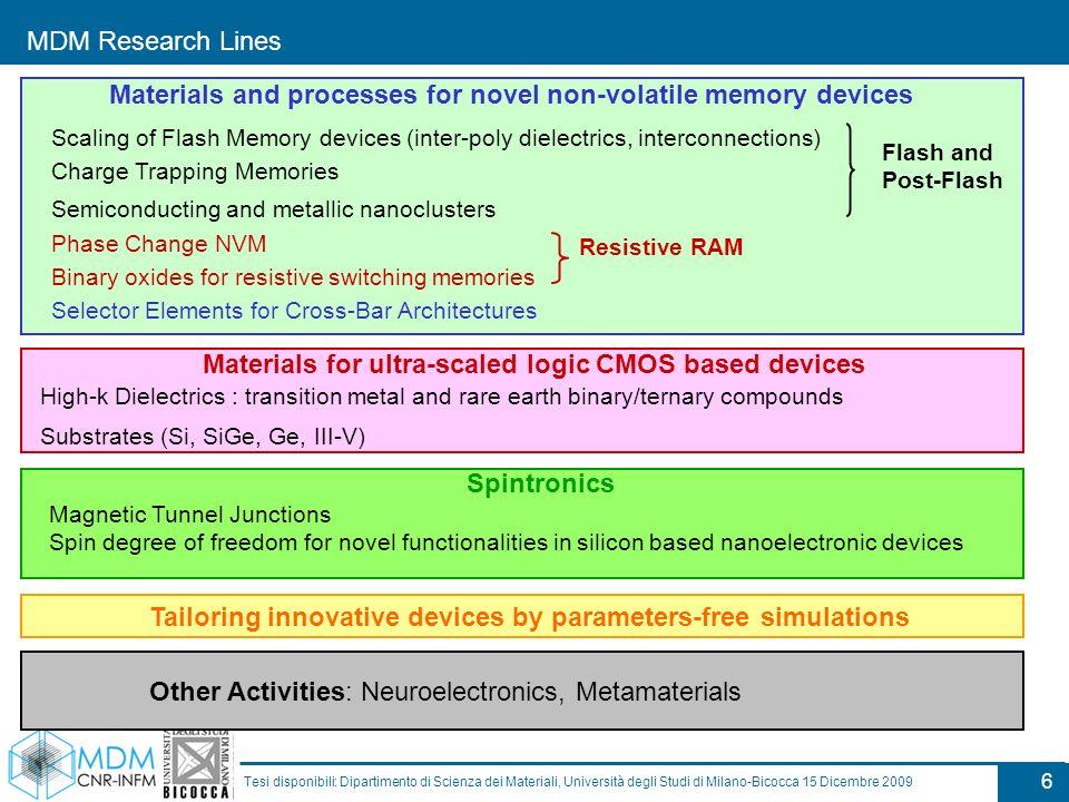 6 Tesi disponibili: Dipartimento di Scienza dei Materiali, Università degli Studi di Milano-Bicocca 15 Dicembre 2009 Scaling of Flash Memory devices (