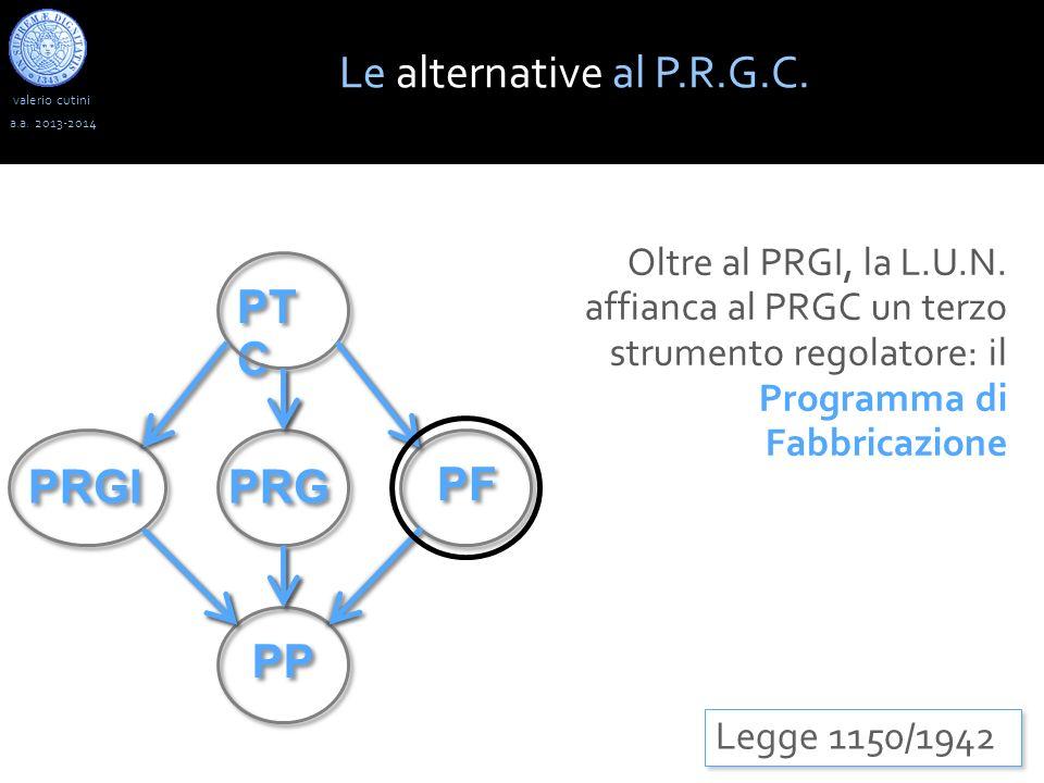 valerio cutini Le alternative al P.R.G.C. a.a. 2013-2014 Legge 1150/1942 Oltre al PRGI, la L.U.N. affianca al PRGC un terzo strumento regolatore: il P