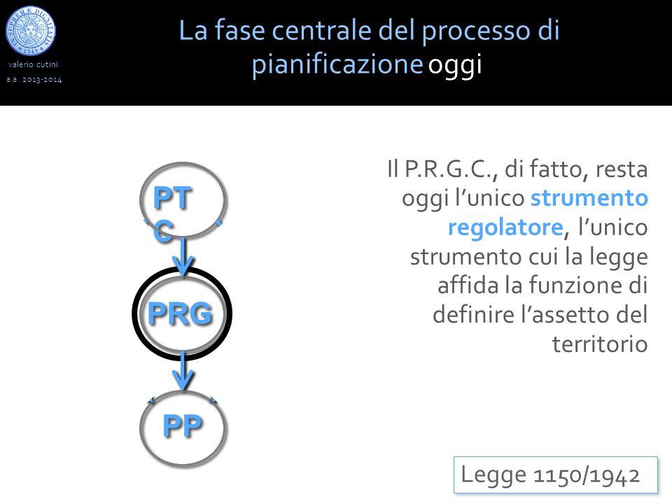 valerio cutini La fase centrale del processo di pianificazione oggi a.a. 2013-2014 Legge 1150/1942 Il P.R.G.C., di fatto, resta oggi lunico strumento