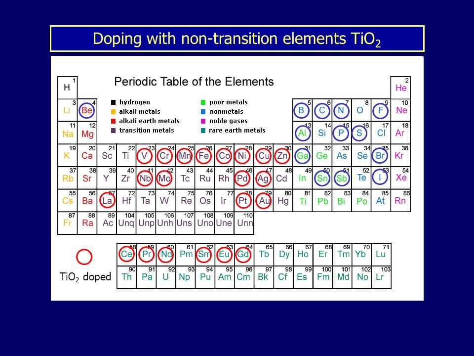 TiO 2 doped Doping with non-transition elements TiO 2