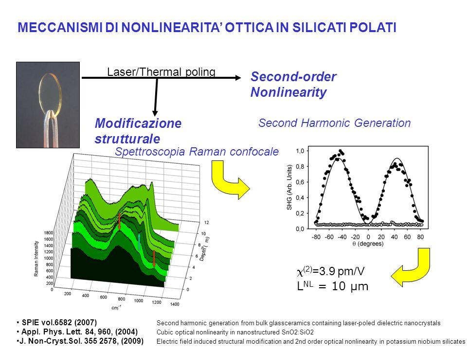 MECCANISMI DI NONLINEARITA OTTICA IN SILICATI POLATI Nonlinear Absorption Nonlinear Refraction (2) =3.9 pm/V L NL = 10 μm Second Harmonic Generation M