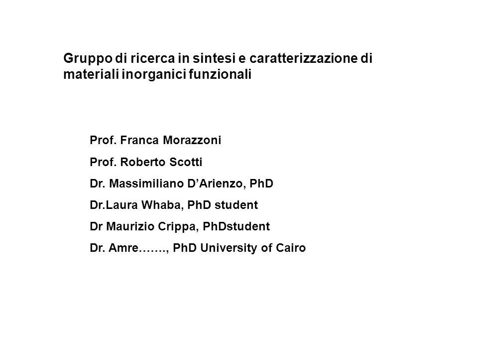 Gruppo di ricerca in sintesi e caratterizzazione di materiali inorganici funzionali Prof. Franca Morazzoni Prof. Roberto Scotti Dr. Massimiliano DArie
