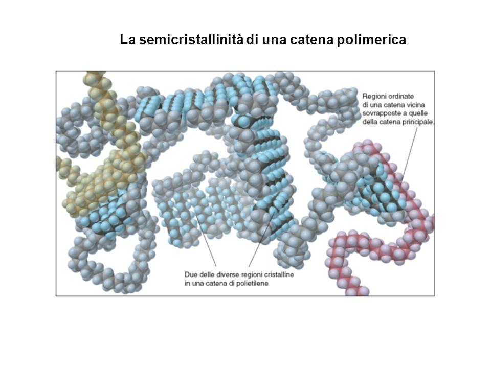 La semicristallinità di una catena polimerica