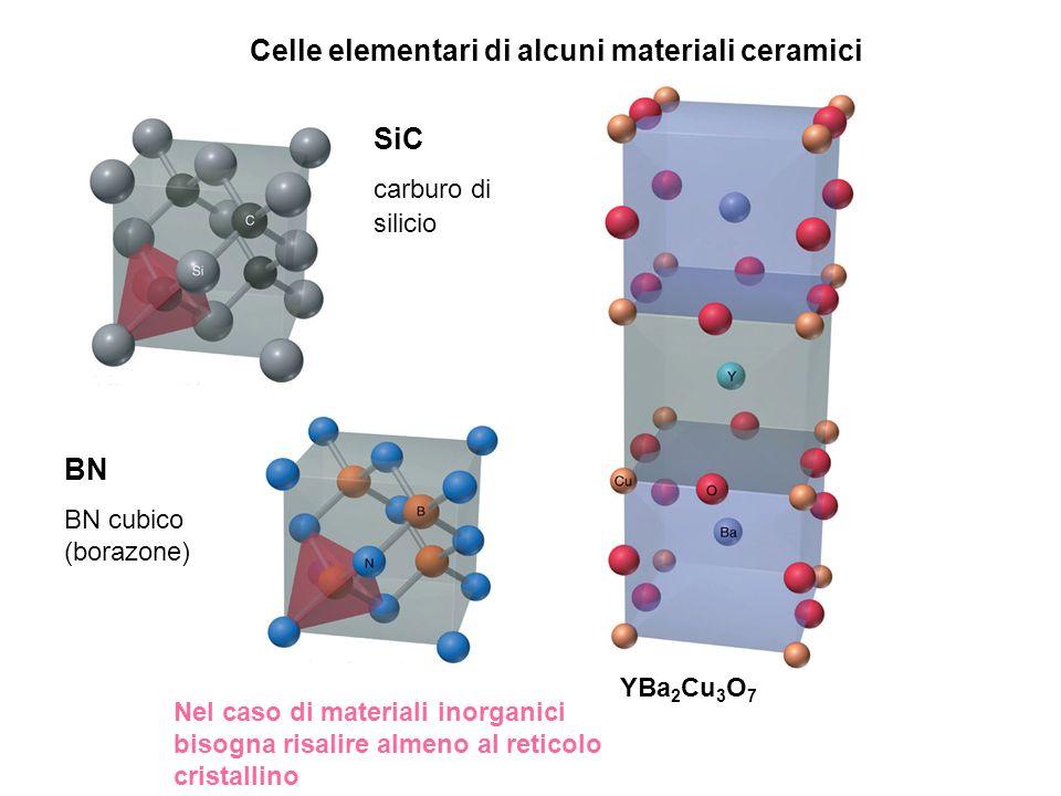 Celle elementari di alcuni materiali ceramici SiC carburo di silicio BN BN cubico (borazone) YBa 2 Cu 3 O 7 Nel caso di materiali inorganici bisogna r