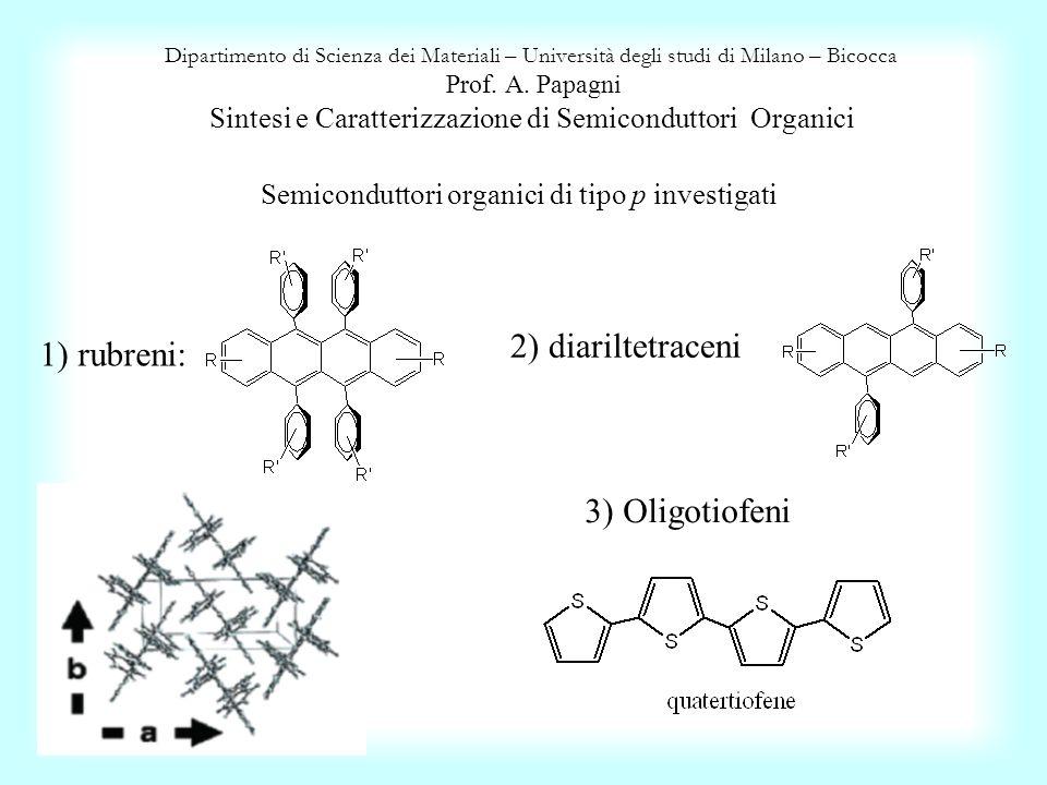 Dipartimento di Scienza dei Materiali – Università degli studi di Milano – Bicocca Prof.