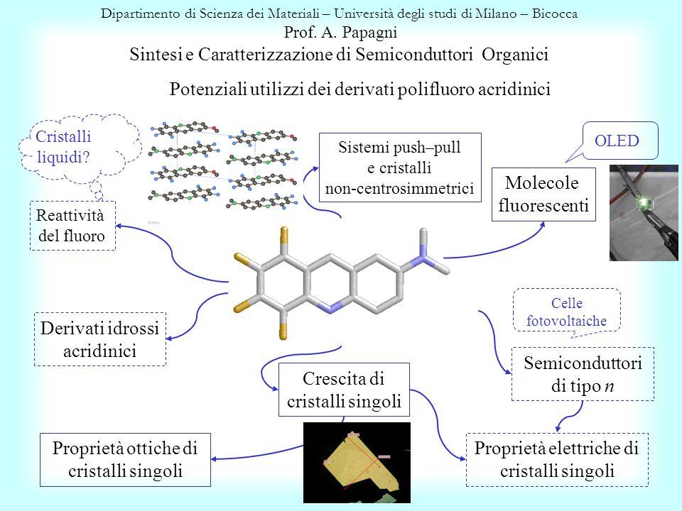 Molecole fluorescenti Sistemi push–pull e cristalli non-centrosimmetrici Semiconduttori di tipo n Derivati idrossi acridinici Reattività del fluoro Crescita di cristalli singoli OLED Cristalli liquidi.