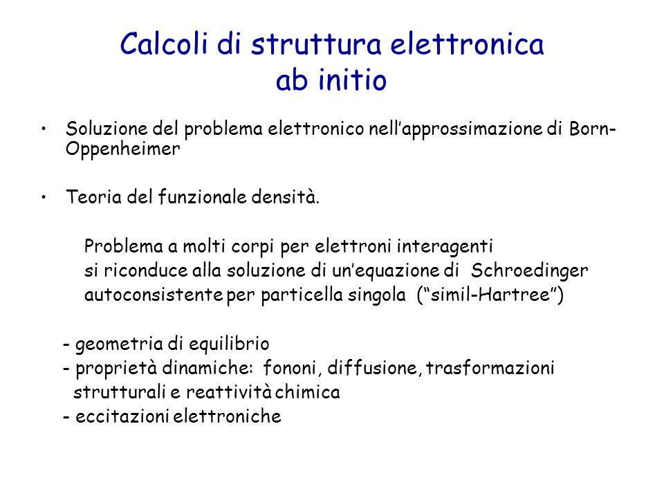 Calcoli di struttura elettronica ab initio Soluzione del problema elettronico nellapprossimazione di Born- Oppenheimer Teoria del funzionale densità.