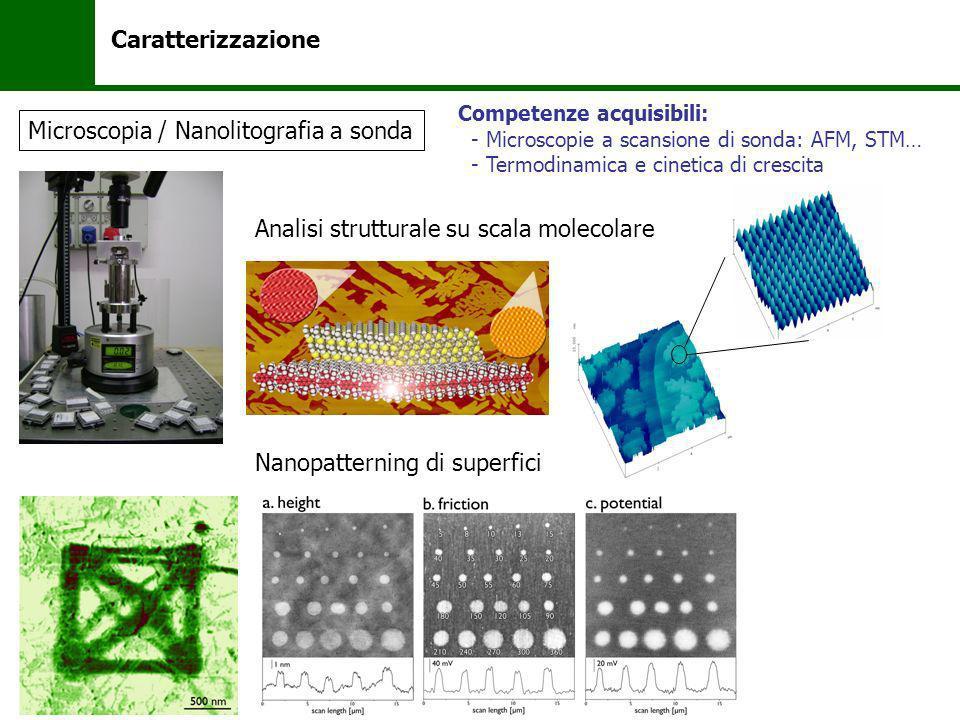 Caratterizzazione Assorbimento/riflessione in luce polarizzata Spettroscopia di riflettanza anisotropa (anche in-situ) Ellissometria Spettroscopia ottica UV/Vis Fascio II substrato Fascio I Competenze acquisibili: - Spettroscopia ottica di solidi anisotropi - Fotofisica di semiconduttori organici - Modellizzazione della risposta ottica di solidi anisotropi