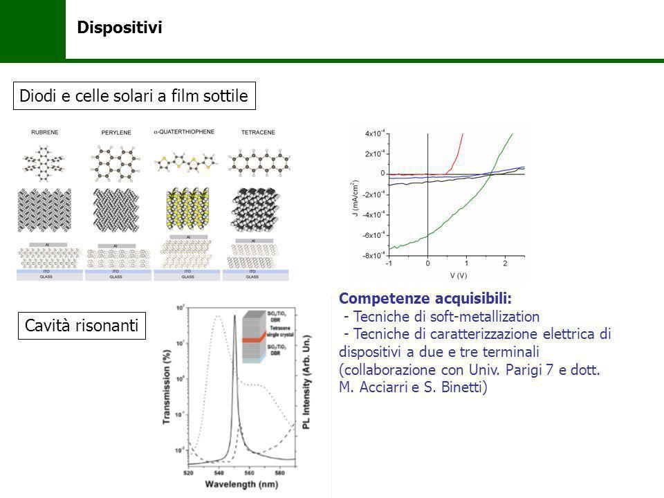 Dispositivi Diodi e celle solari a film sottile Cavità risonanti Competenze acquisibili: - Tecniche di soft-metallization - Tecniche di caratterizzazi