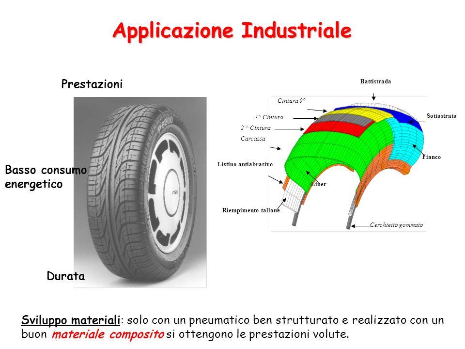 Sviluppo materiali: solo con un pneumatico ben strutturato e realizzato con un buon materiale composito si ottengono le prestazioni volute.