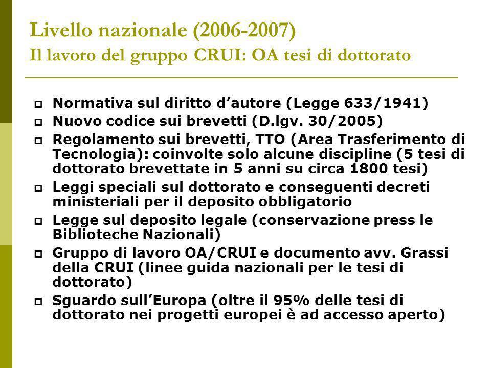 Livello nazionale (2006-2007) Il lavoro del gruppo CRUI: OA tesi di dottorato Normativa sul diritto dautore (Legge 633/1941) Nuovo codice sui brevetti (D.lgv.