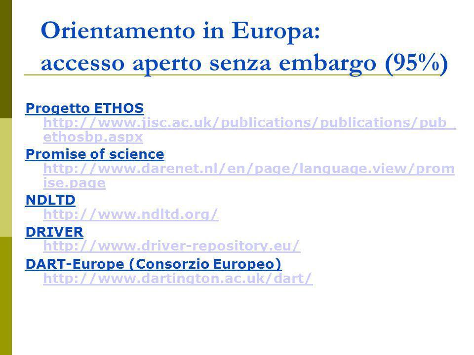 Orientamento in Europa: accesso aperto senza embargo (95%) Progetto ETHOS http://www.jisc.ac.uk/publications/publications/pub_ ethosbp.aspx http://www.jisc.ac.uk/publications/publications/pub_ ethosbp.aspx Promise of science http://www.darenet.nl/en/page/language.view/prom ise.page http://www.darenet.nl/en/page/language.view/prom ise.page NDLTD http://www.ndltd.org/ http://www.ndltd.org/ DRIVER http://www.driver-repository.eu/ http://www.driver-repository.eu/ DART-Europe (Consorzio Europeo) http://www.dartington.ac.uk/dart/ http://www.dartington.ac.uk/dart/