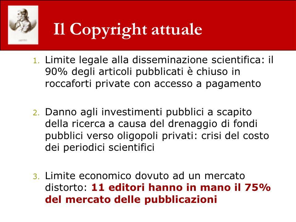 Il Copyright attuale 1. Limite legale alla disseminazione scientifica: il 90% degli articoli pubblicati è chiuso in roccaforti private con accesso a p