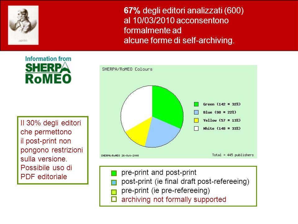 67% degli editori analizzati (600) al 10/03/2010 acconsentono formalmente ad alcune forme di self-archiving. pre-print and post-print post-print (ie f