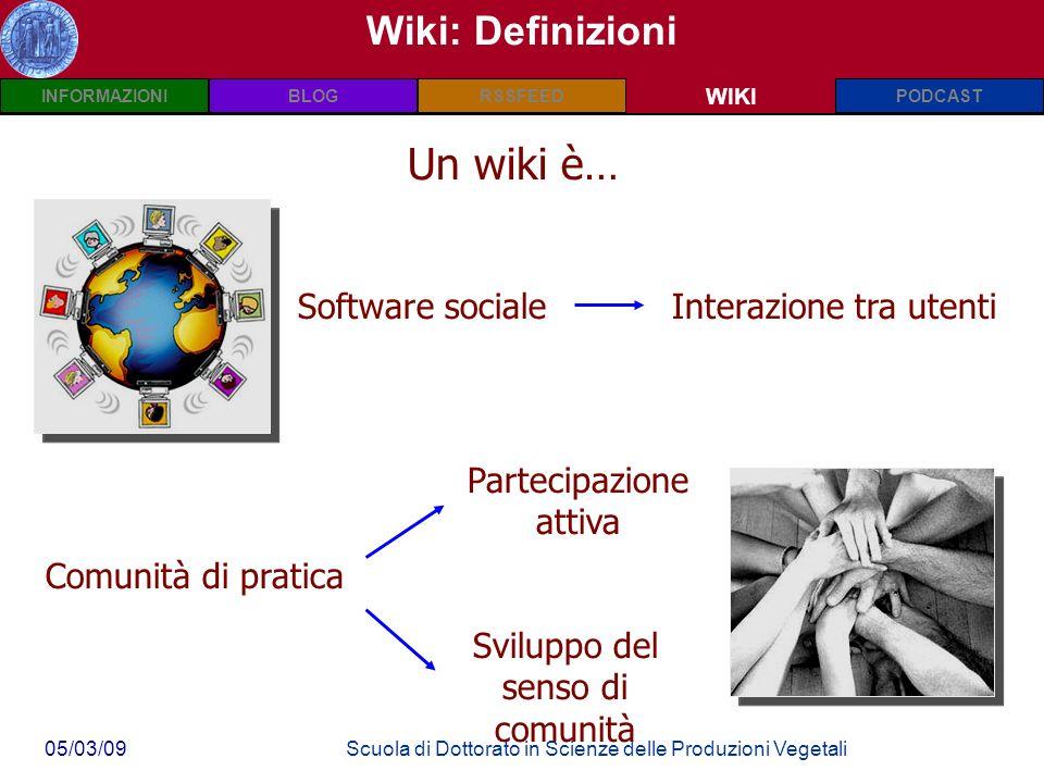 INFORMAZIONIPODCASTBLOGWIKIRSSFEED 05/03/09Scuola di Dottorato in Scienze delle Produzioni Vegetali Wiki: Definizioni WIKI Software socialeInterazione tra utenti Comunità di pratica Partecipazione attiva Sviluppo del senso di comunità Un wiki è…