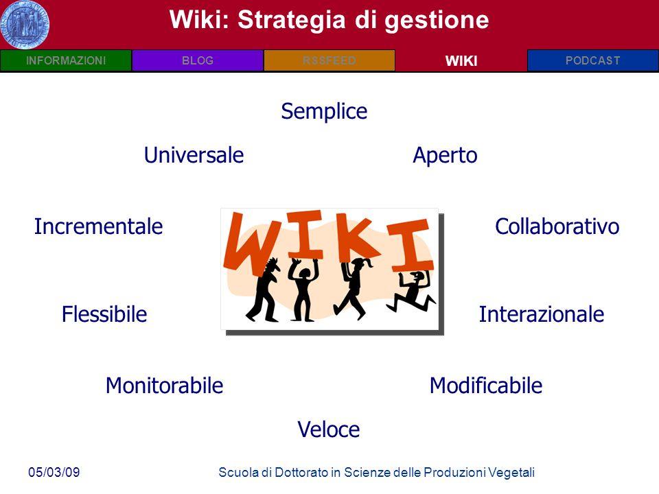 INFORMAZIONIPODCASTBLOGWIKIRSSFEED 05/03/09Scuola di Dottorato in Scienze delle Produzioni Vegetali Wiki: Strategia di gestione WIKI Flessibile Veloce Semplice Aperto Modificabile Incrementale Universale Monitorabile Collaborativo Interazionale