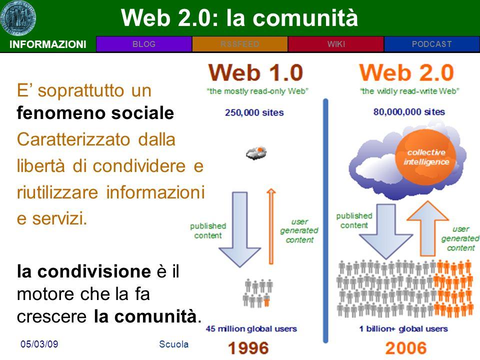 INFORMAZIONIPODCASTBLOGWIKIRSSFEED 05/03/09Scuola di Dottorato in Scienze delle Produzioni Vegetali Web 2.0: la comunità INFORMAZIONI E soprattutto un fenomeno sociale Caratterizzato dalla libertà di condividere e riutilizzare informazioni e servizi.