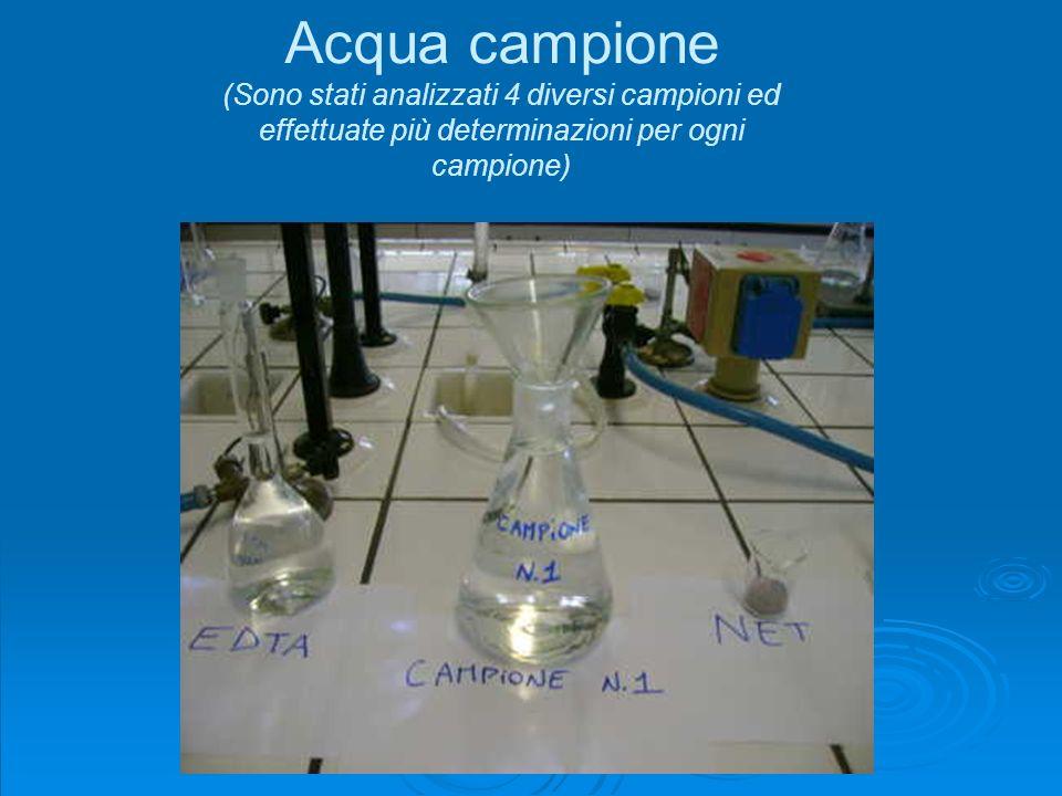 Acqua campione (Sono stati analizzati 4 diversi campioni ed effettuate più determinazioni per ogni campione)