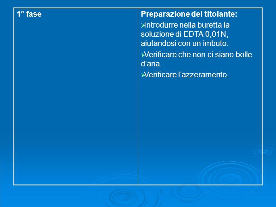 1° fasePreparazione del titolante: Introdurre nella buretta la soluzione di EDTA 0,01N, aiutandosi con un imbuto. Verificare che non ci siano bolle da