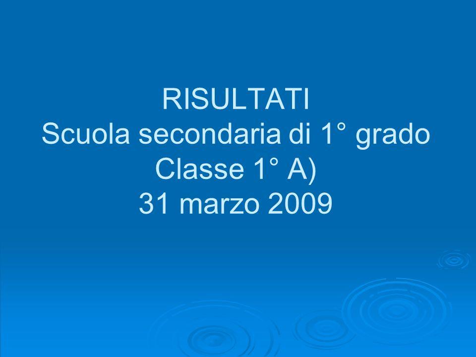 RISULTATI Scuola secondaria di 1° grado Classe 1° A) 31 marzo 2009