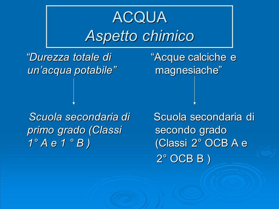 ACQUA Aspetto chimico Durezza totale di unacqua potabile Durezza totale di unacqua potabile Scuola secondaria di primo grado (Classi 1° A e 1 ° B ) Sc