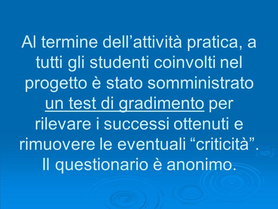 Al termine dellattività pratica, a tutti gli studenti coinvolti nel progetto è stato somministrato un test di gradimento per rilevare i successi otten