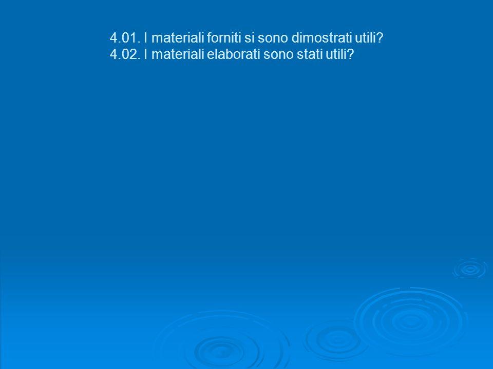 4.01. I materiali forniti si sono dimostrati utili? 4.02. I materiali elaborati sono stati utili?