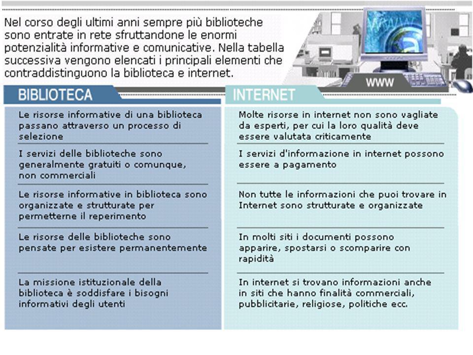 Accesso Integrato Risorse Elettroniche E il portale adottato dal Sistema Bibliotecario di Ateneo come unico punto daccesso a risorse on-line ( sia gratuite che acquistate dalluniversità di Padova) raccolte e selezionate da personale esperto, in modo da eliminare il rumore normalmente provocato da una comune ricerca su web.