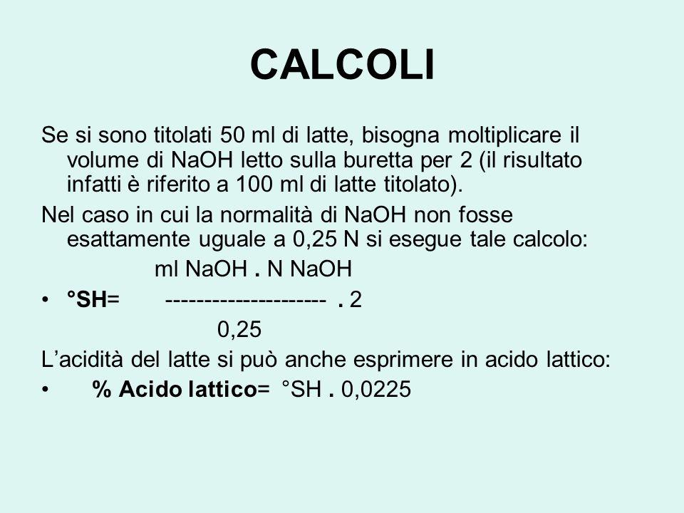CALCOLI Se si sono titolati 50 ml di latte, bisogna moltiplicare il volume di NaOH letto sulla buretta per 2 (il risultato infatti è riferito a 100 ml
