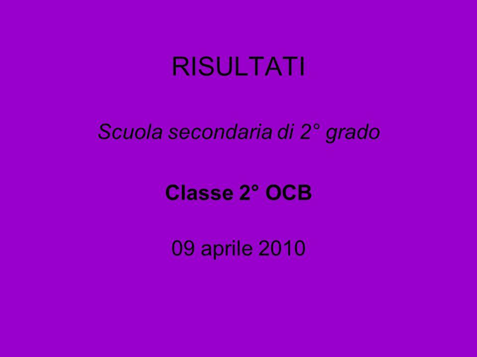RISULTATI Scuola secondaria di 2° grado Classe 2° OCB 09 aprile 2010