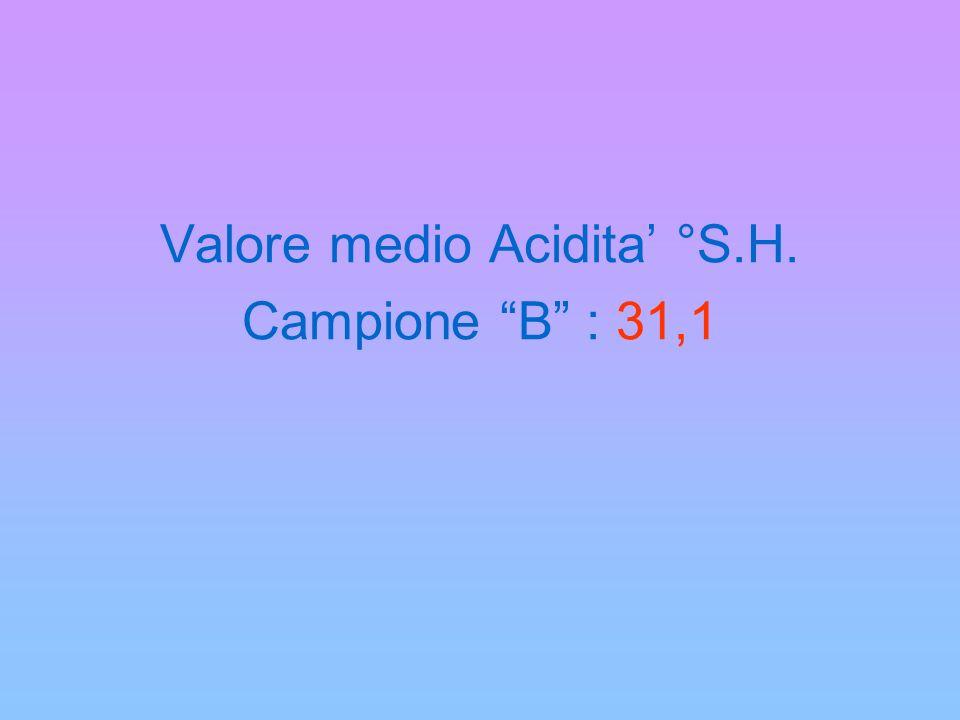 Valore medio Acidita °S.H. Campione B : 31,1
