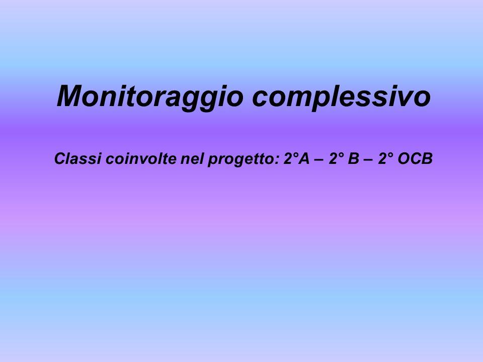Monitoraggio complessivo Classi coinvolte nel progetto: 2°A – 2° B – 2° OCB