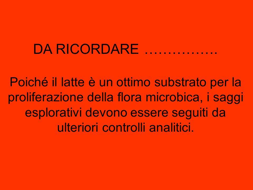 DA RICORDARE ……………. Poiché il latte è un ottimo substrato per la proliferazione della flora microbica, i saggi esplorativi devono essere seguiti da ul