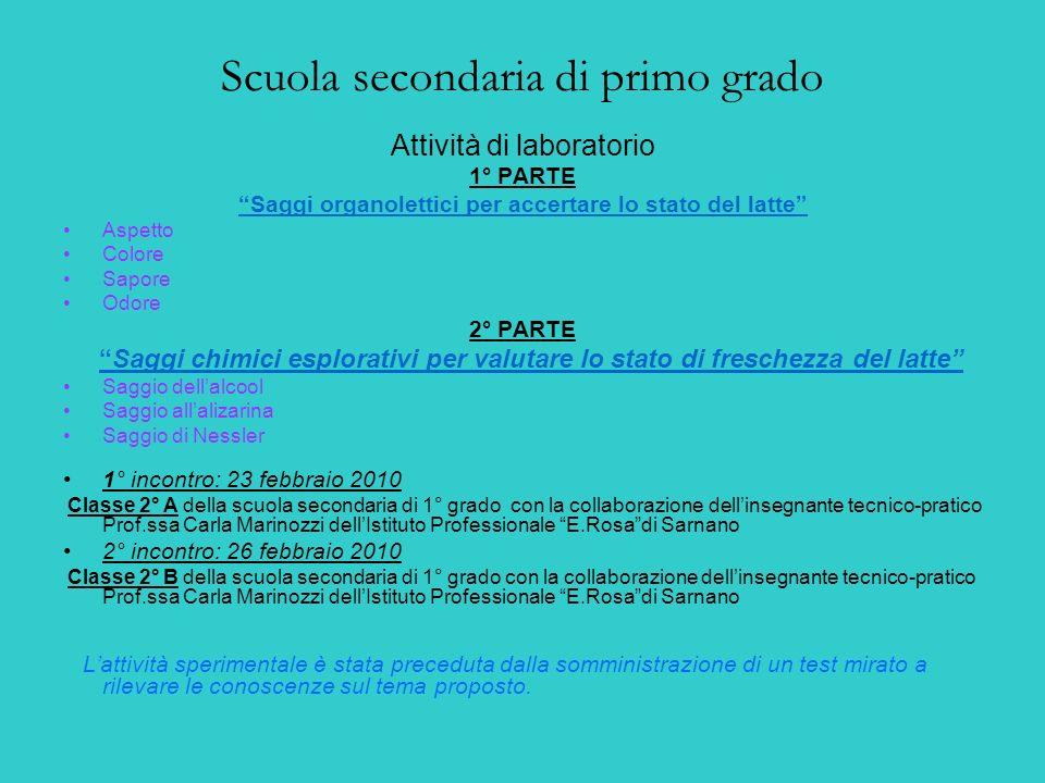 Scuola secondaria di primo grado Attività di laboratorio 1° PARTE Saggi organolettici per accertare lo stato del latte Aspetto Colore Sapore Odore 2°