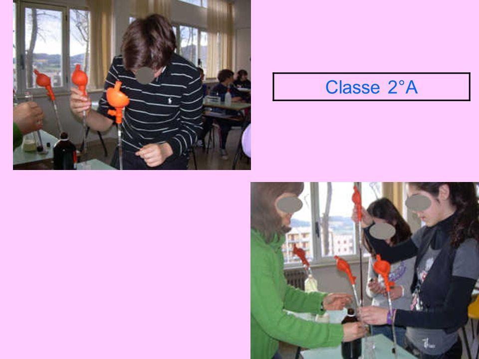 Classe 2°A