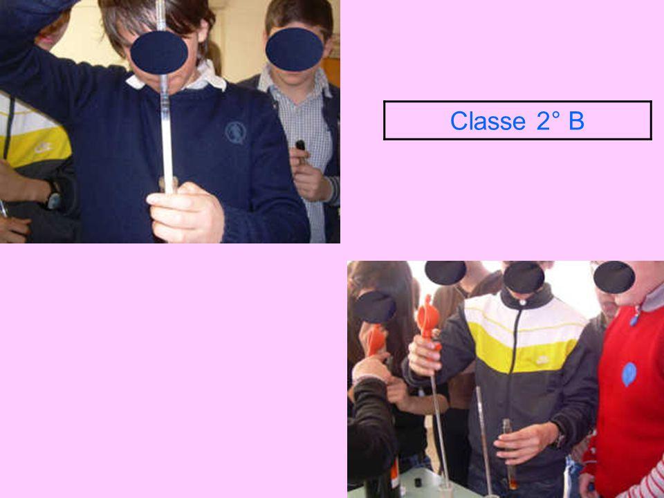 Scheda-alunni per la scuola secondaria di 1° grado Classe-------------------------- Data----------------------------- Saggi chimici esplorativi svolti a gruppi di 2 alunni n.3 SAGGIO DI NESSLER Esperienza pratica OccorrenteMateriali: provette lunghe a fondo tondo con tappo n.2, portaprovette, pipette graduate da 5 ml n.2, propipette a 3 valvole,cilindro graduato da 10 ml,spruzzetta con acqua distillata,becher da 100 ml n.4 Reagenti: reattivo di Nessler Campioni da analizzare: campione di latte A, campione di latte B.