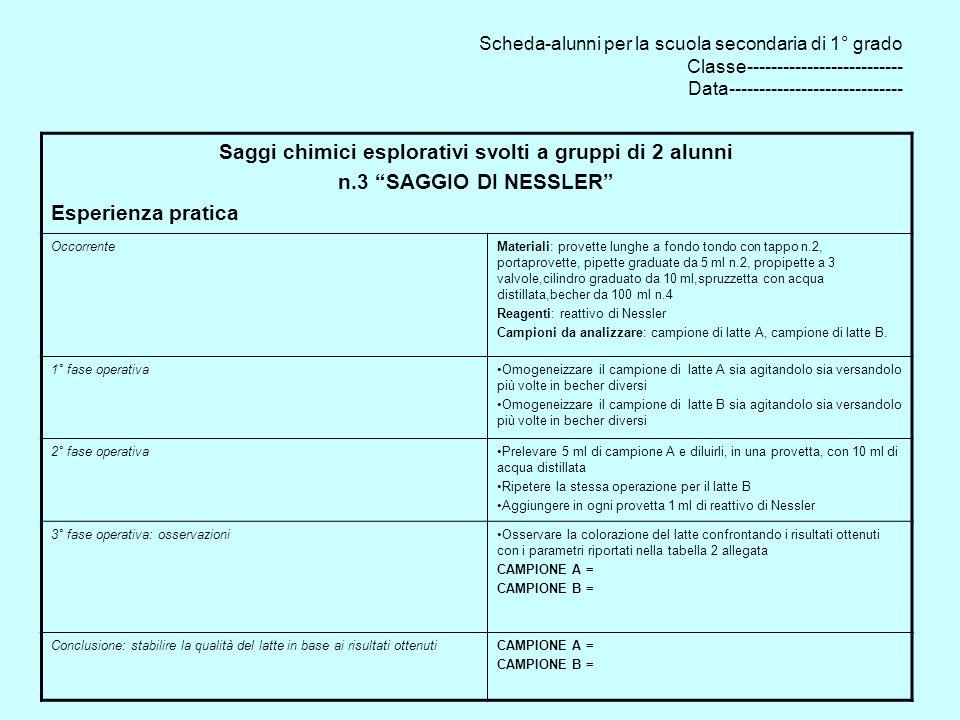Scheda-alunni per la scuola secondaria di 1° grado Classe-------------------------- Data----------------------------- Saggi chimici esplorativi svolti