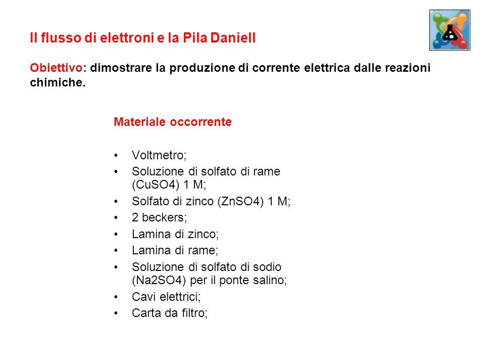 Il flusso di elettroni e la Pila Daniell Obiettivo: dimostrare la produzione di corrente elettrica dalle reazioni chimiche. Materiale occorrente Voltm