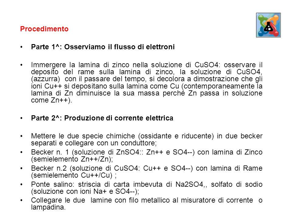 Procedimento Parte 1^: Osserviamo il flusso di elettroni Immergere la lamina di zinco nella soluzione di CuSO4: osservare il deposito del rame sulla l