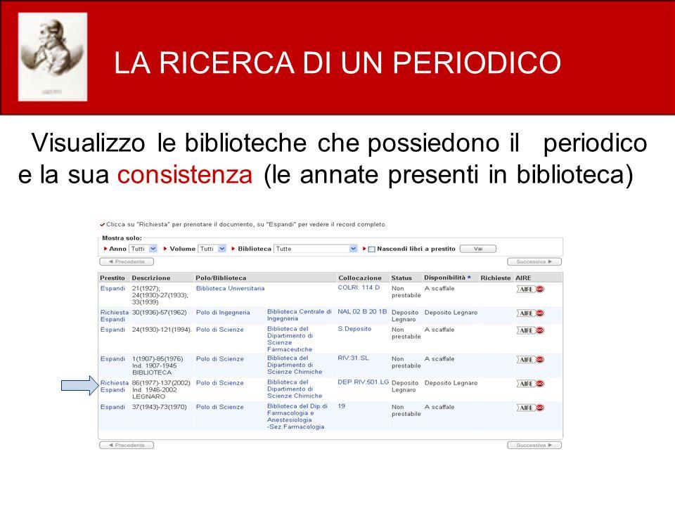 LA RICERCA DI UN PERIODICO Visualizzo le biblioteche che possiedono il periodico e la sua consistenza (le annate presenti in biblioteca)