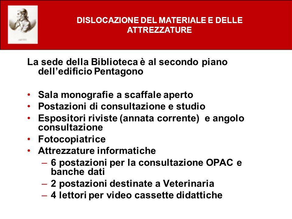 Accesso Integrato Risorse Elettroniche Cosè AIRE.