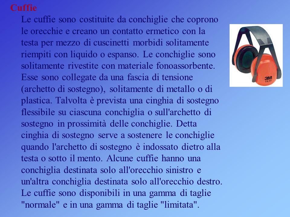 Cuffie Le cuffie sono costituite da conchiglie che coprono le orecchie e creano un contatto ermetico con la testa per mezzo di cuscinetti morbidi soli