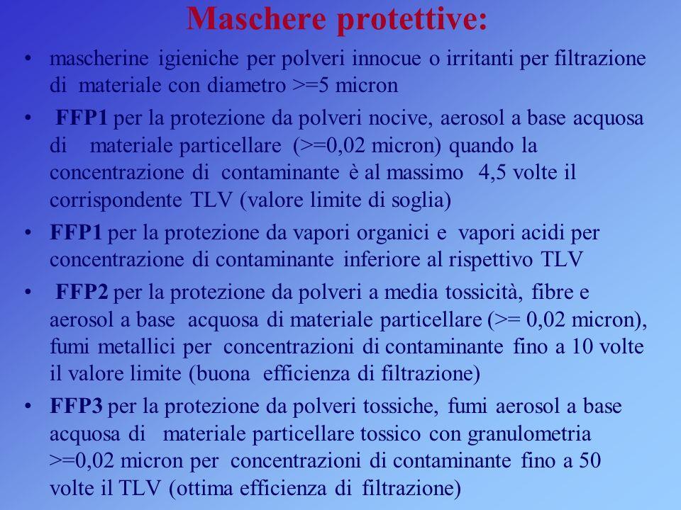 Maschere protettive: mascherine igieniche per polveri innocue o irritanti per filtrazione di materiale con diametro >=5 micron FFP1 per la protezione da polveri nocive, aerosol a base acquosa di materiale particellare (>=0,02 micron) quando la concentrazione di contaminante è al massimo 4,5 volte il corrispondente TLV (valore limite di soglia) FFP1 per la protezione da vapori organici e vapori acidi per concentrazione di contaminante inferiore al rispettivo TLV FFP2 per la protezione da polveri a media tossicità, fibre e aerosol a base acquosa di materiale particellare (>= 0,02 micron), fumi metallici per concentrazioni di contaminante fino a 10 volte il valore limite (buona efficienza di filtrazione) FFP3 per la protezione da polveri tossiche, fumi aerosol a base acquosa di materiale particellare tossico con granulometria >=0,02 micron per concentrazioni di contaminante fino a 50 volte il TLV (ottima efficienza di filtrazione)