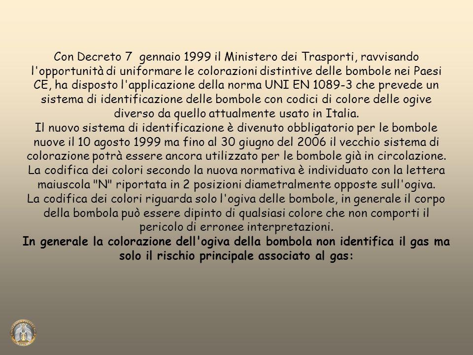 Con Decreto 7 gennaio 1999 il Ministero dei Trasporti, ravvisando l'opportunità di uniformare le colorazioni distintive delle bombole nei Paesi CE, ha