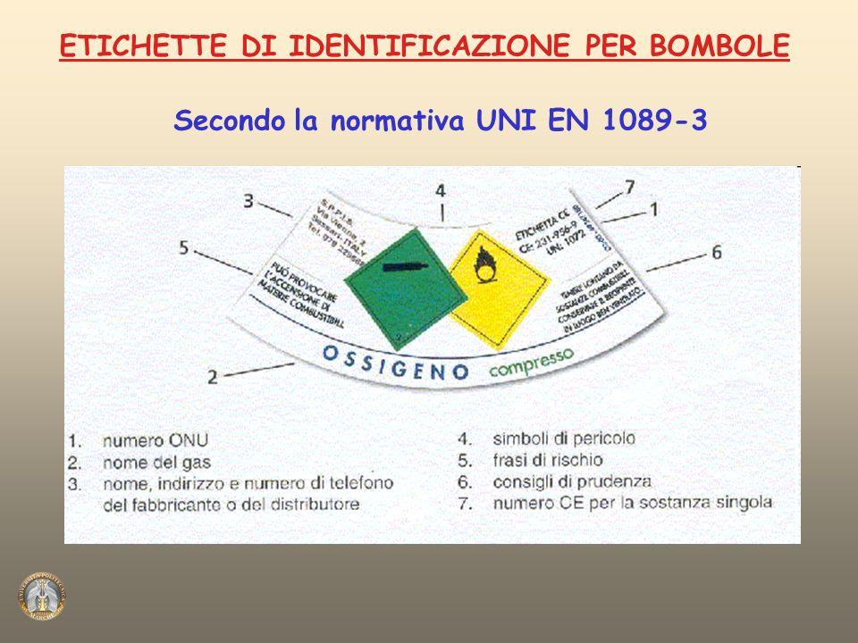ETICHETTE DI IDENTIFICAZIONE PER BOMBOLE Secondo la normativa UNI EN 1089-3