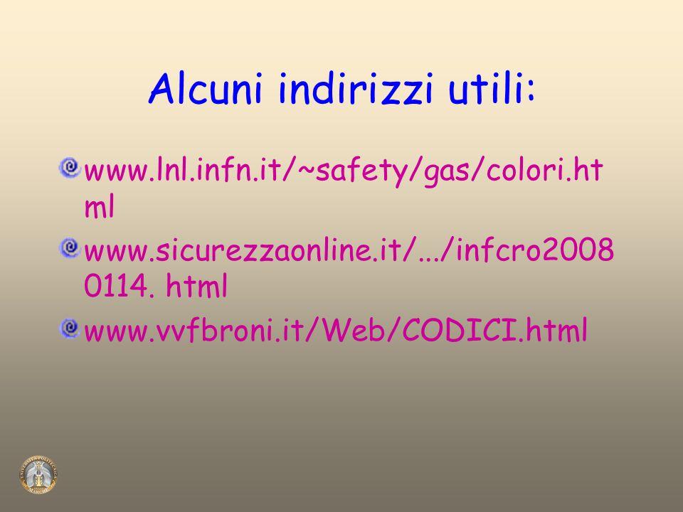 Alcuni indirizzi utili: www.lnl.infn.it/~safety/gas/colori.ht ml www.sicurezzaonline.it/.../infcro2008 0114. html www.vvfbroni.it/Web/CODICI.html