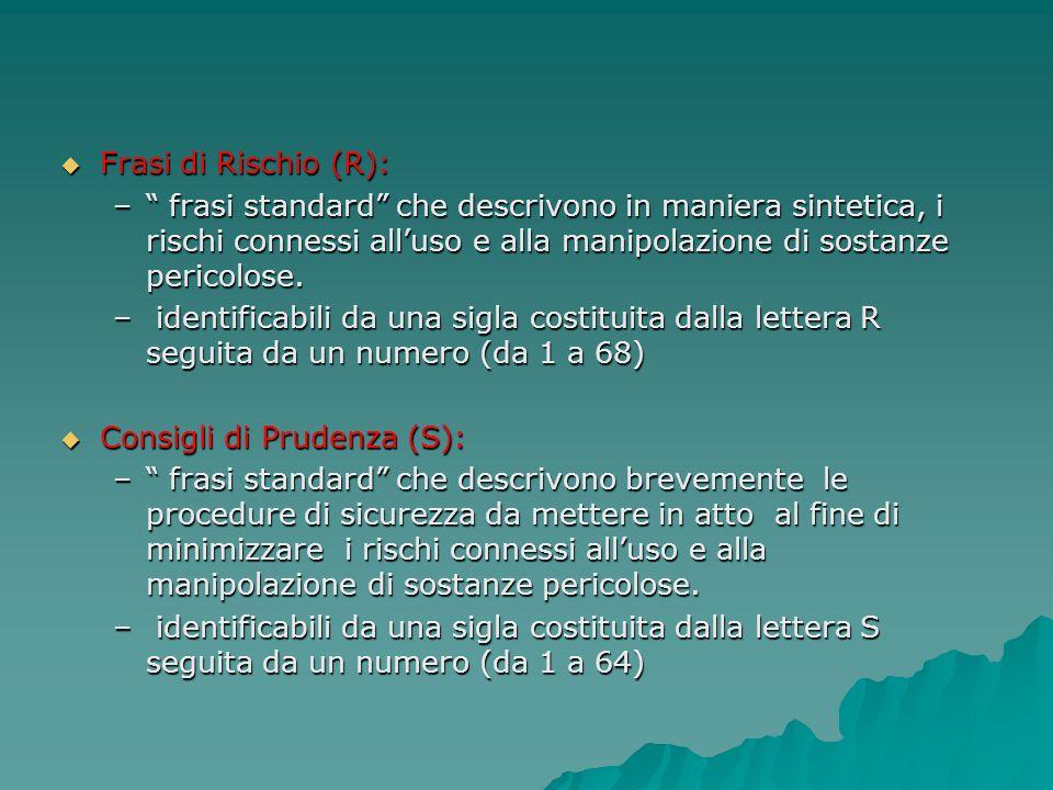 Frasi di Rischio (R): Frasi di Rischio (R): – frasi standard che descrivono in maniera sintetica, i rischi connessi alluso e alla manipolazione di sos