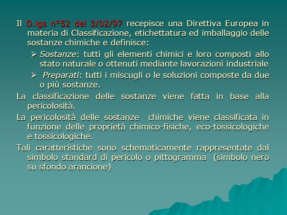 Il D.lgs n°52 del 3/02/97 recepisce una Direttiva Europea in materia di Classificazione, etichettatura ed imballaggio delle sostanze chimiche e defini