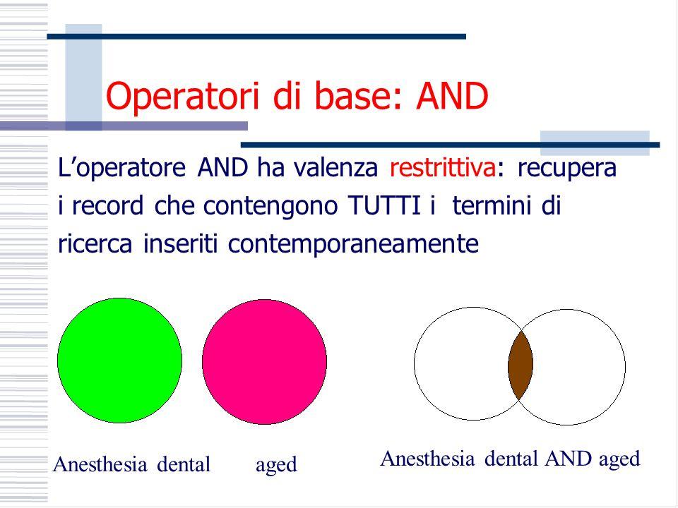 Operatori di base: AND Loperatore AND ha valenza restrittiva: recupera i record che contengono TUTTI i termini di ricerca inseriti contemporaneamente Anesthesia dentalaged Anesthesia dental AND aged